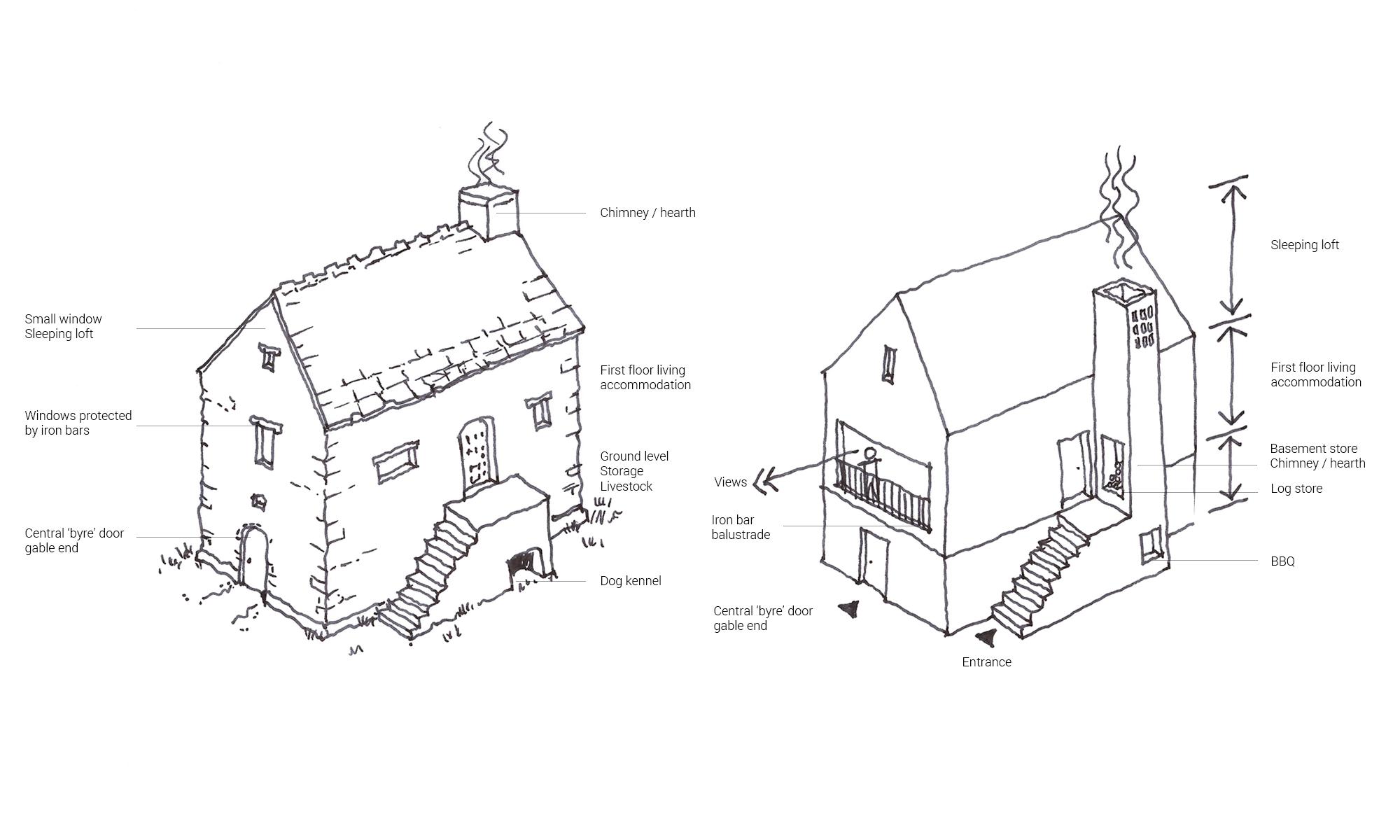 Hesleyside Walled Garden Sketch Comparison