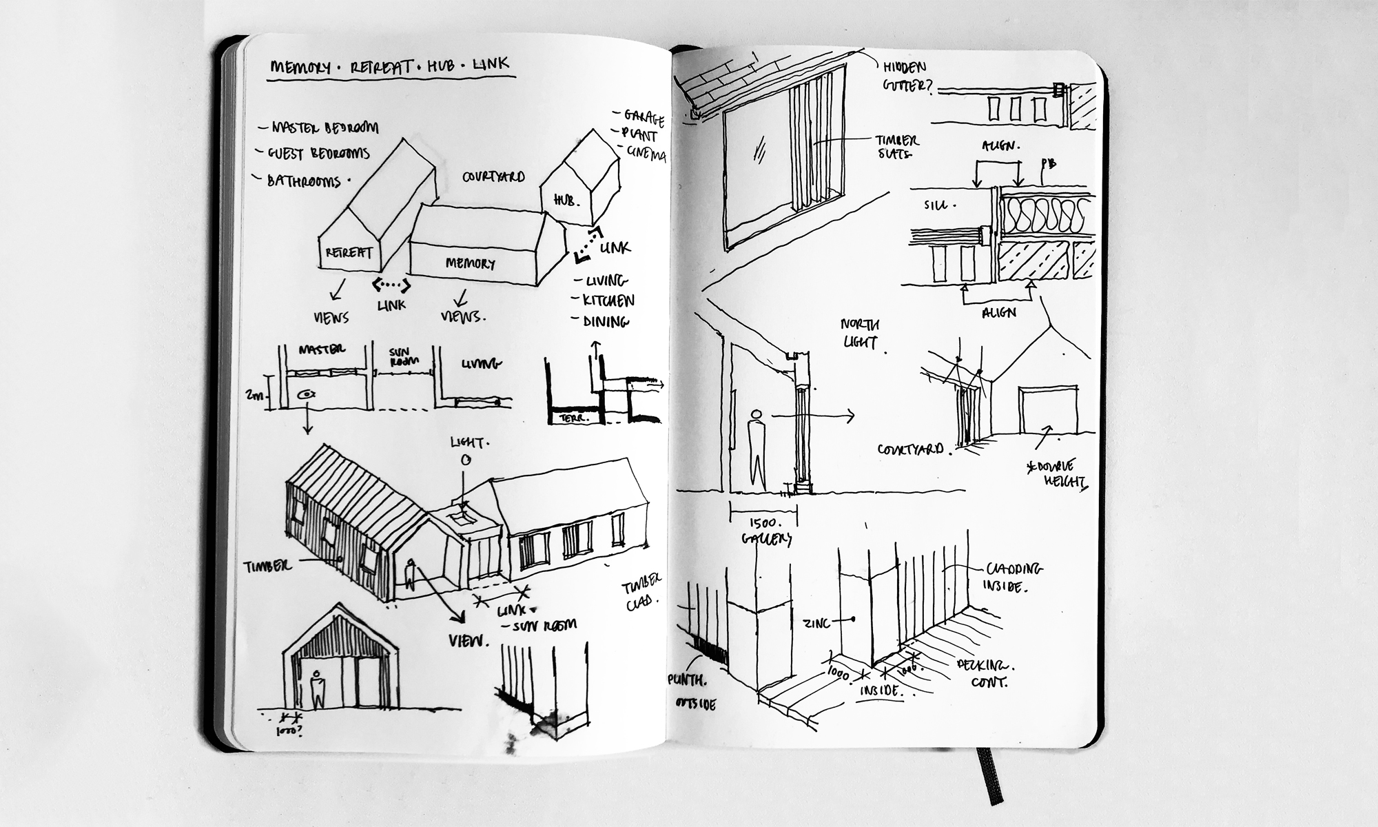 GLENHOLME SITE SKETCH BOOK