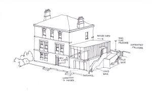 River House Sketch
