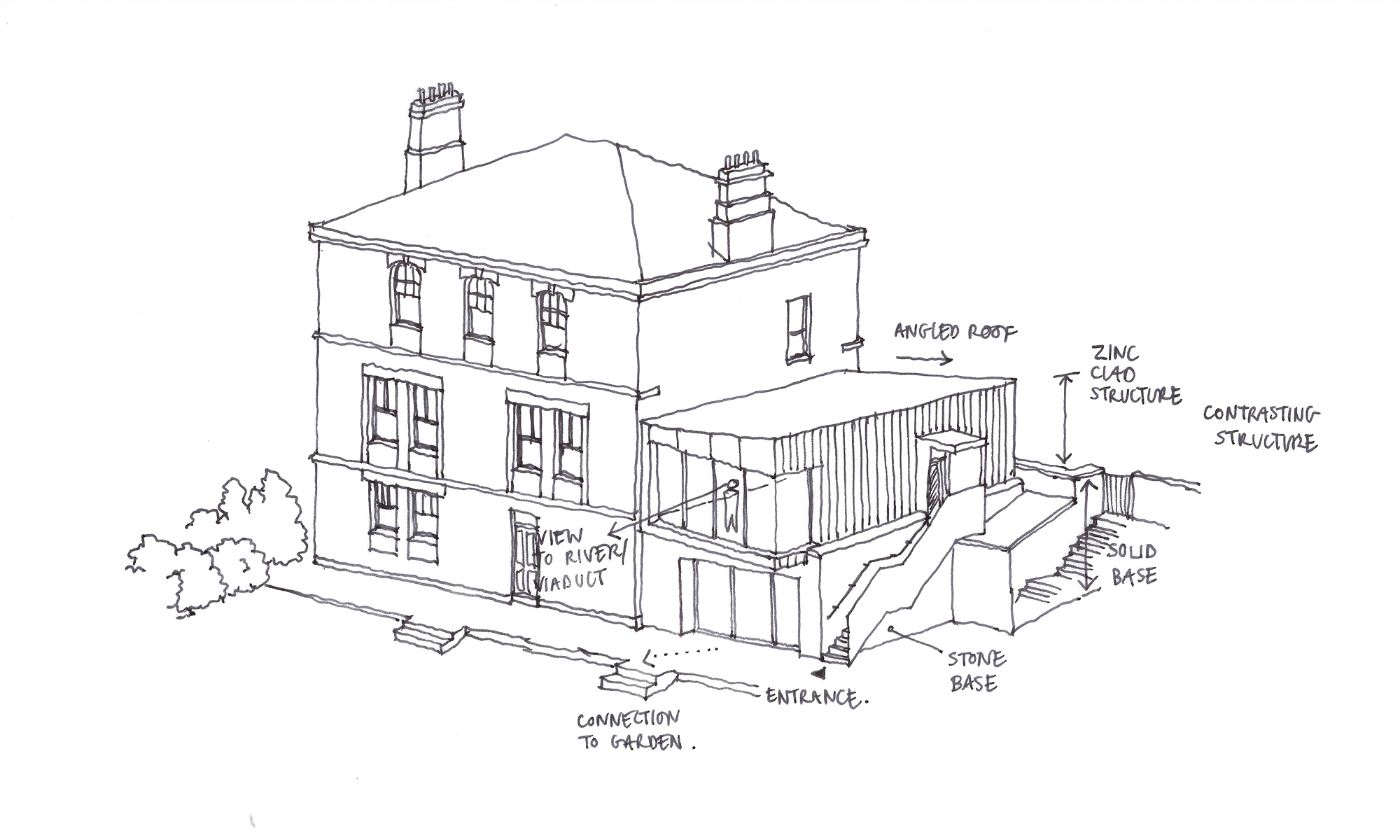 Vicarage Planning Permission