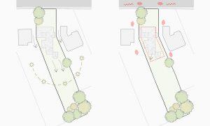 New Build Sceme Site Evaluation